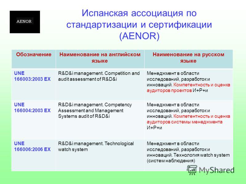 Испанская ассоциация по стандартизации и сертификации (AENOR) ОбозначениеНаименование на английском языке Наименование на русском языке UNE 166003:2003 EX R&D&i management. Competition and audit assessment of R&D&i Менеджмент в области исследований,
