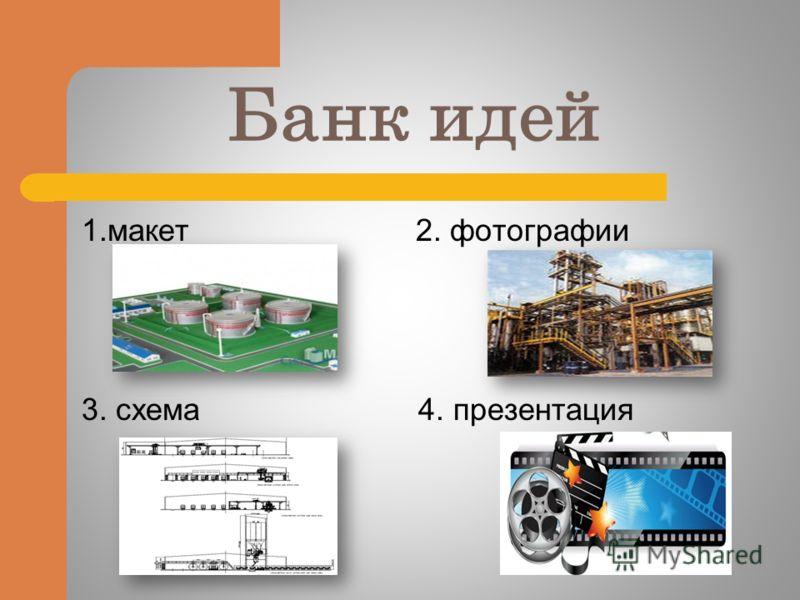 1.макет 2. фотографии 3. схема 4. презентация Банк идей