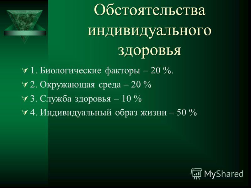 Обстоятельства индивидуального здоровья 1. Биологические факторы – 20 %. 2. Окружающая среда – 20 % 3. Служба здоровья – 10 % 4. Индивидуальный образ жизни – 50 %