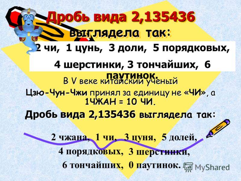 Уже несколько тысячелетий человечество пользуется дробными числами, а вот записывать их удобными десятичными знаками оно додумалось значительно позже.