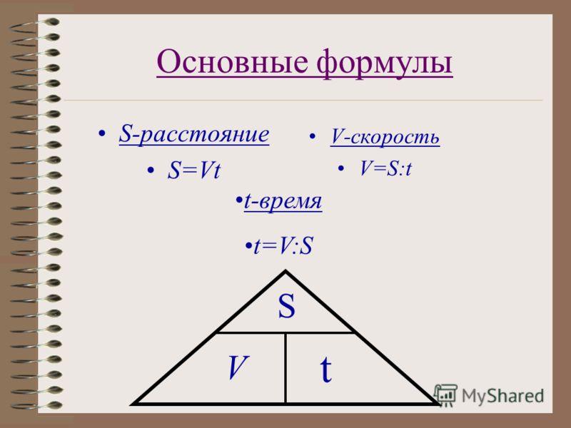 Основные формулы S-расстояние S=Vt V-скорость V=S:t t-время t=V:S S V t