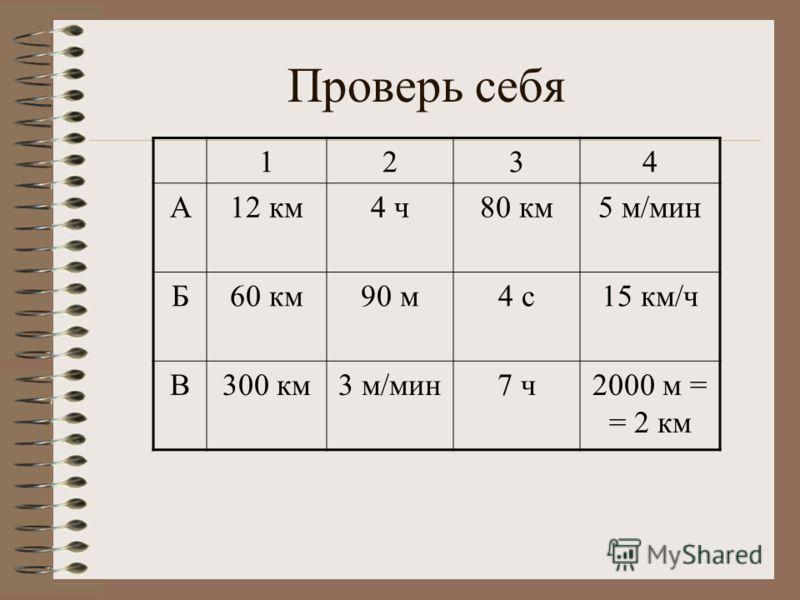 Проверь себя 1234 А12 км4 ч80 км5 м/мин Б60 км90 м4 с15 км/ч В300 км3 м/мин7 ч2000 м = = 2 км