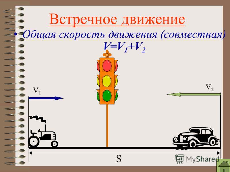 Встречное движение Общая скорость движения (совместная) V=V 1 +V 2 V1V1 V2V2 S