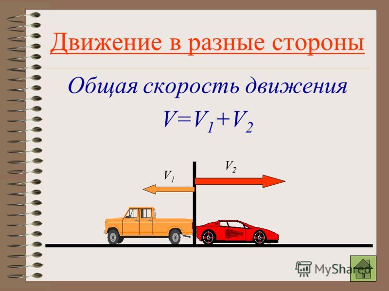Движение в разные стороны Общая скорость движения V=V 1 +V 2 V2V2 V1V1