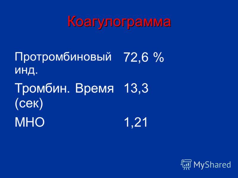 Коагулограмма Протромбиновый инд. 72,6 % Тромбин. Время (сек) 13,3 МНО1,21
