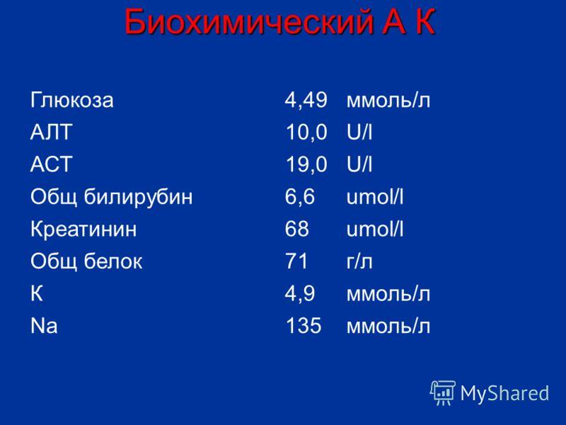 Биохимический А К Глюкоза4,49 ммоль/л АЛТ10,0 U/l АСТ19,0 U/l Общ билирубин6,6 umol/l Креатинин68 umol/l Общ белок71 г/л К4,9 ммоль/л Na135 ммоль/л