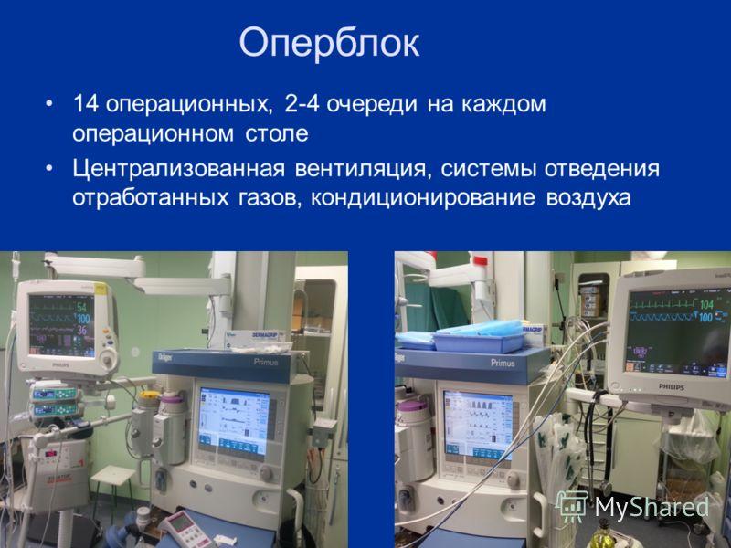 Оперблок 14 операционных, 2-4 очереди на каждом операционном столе Централизованная вентиляция, системы отведения отработанных газов, кондиционирование воздуха
