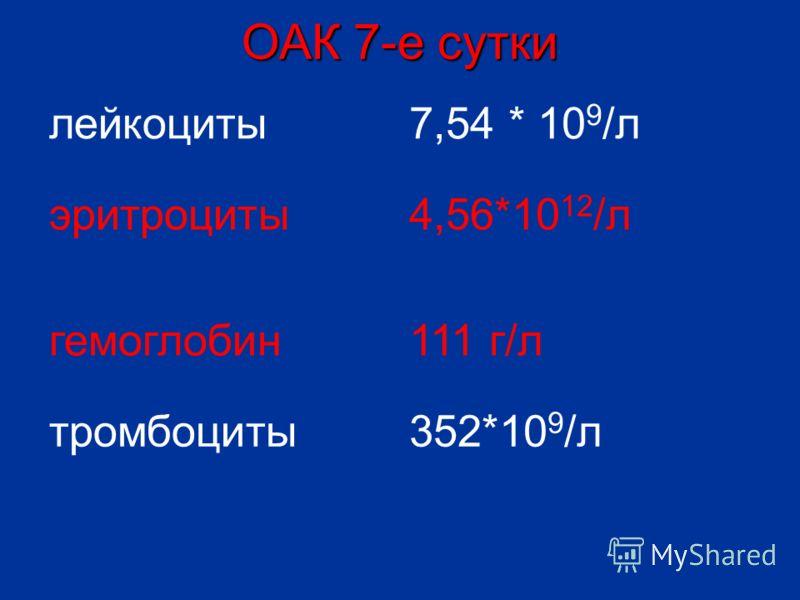 ОАК 7-е сутки лейкоциты7,54 * 10 9 /л эритроциты4,56*10 12 /л гемоглобин111 г/л тромбоциты352*10 9 /л