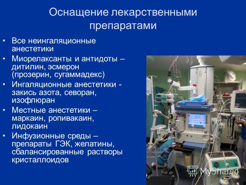 Оснащение лекарственными препаратами Все неингаляционные анестетики Миорелаксанты и антидоты – дитилин, эсмерон (прозерин, сугаммадекс) Ингаляционные анестетики - закись азота, севоран, изофлюран Местные анестетики – маркаин, ропивакаин, лидокаин Инф