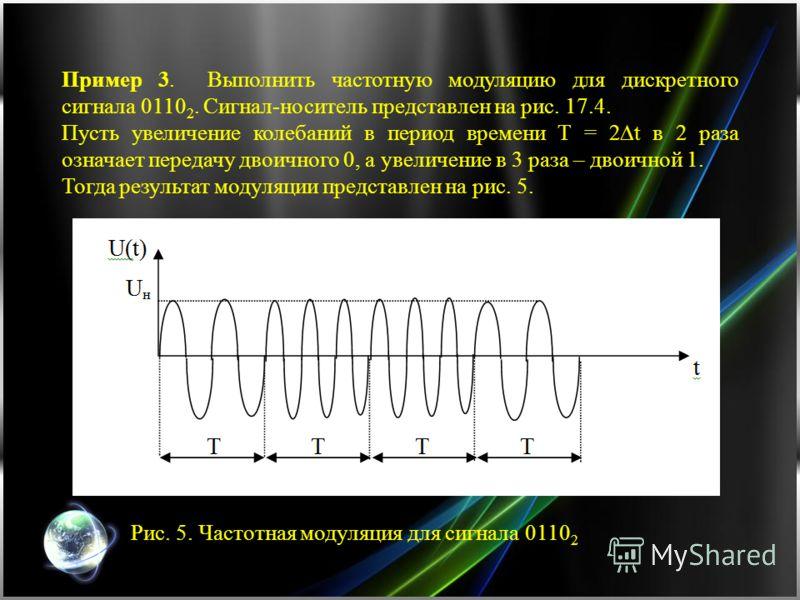 Пример 3. Выполнить частотную модуляцию для дискретного сигнала 0110 2. Сигнал-носитель представлен на рис. 17.4. Пусть увеличение колебаний в период времени T = 2 t в 2 раза означает передачу двоичного 0, а увеличение в 3 раза – двоичной 1. Тогда ре