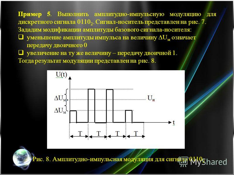 Пример 5. Выполнить амплитудно-импульсную модуляцию для дискретного сигнала 0110 2. Сигнал-носитель представлен на рис. 7. Зададим модификации амплитуды базового сигнала-носителя: уменьшение амплитуды импульса на величину U м означает передачу двоичн