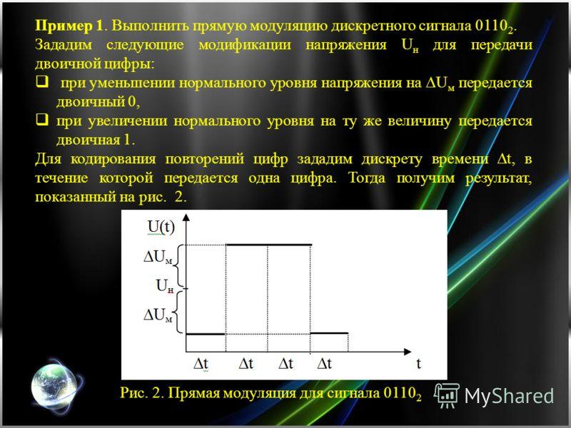 Пример 1. Выполнить прямую модуляцию дискретного сигнала 0110 2. Зададим следующие модификации напряжения U н для передачи двоичной цифры: при уменьшении нормального уровня напряжения на U м передается двоичный 0, при увеличении нормального уровня на