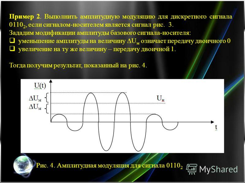 Пример 2. Выполнить амплитудную модуляцию для дискретного сигнала 0110 2, если сигналом-носителем является сигнал рис. 3. Зададим модификации амплитуды базового сигнала-носителя: уменьшение амплитуды на величину U м означает передачу двоичного 0 увел