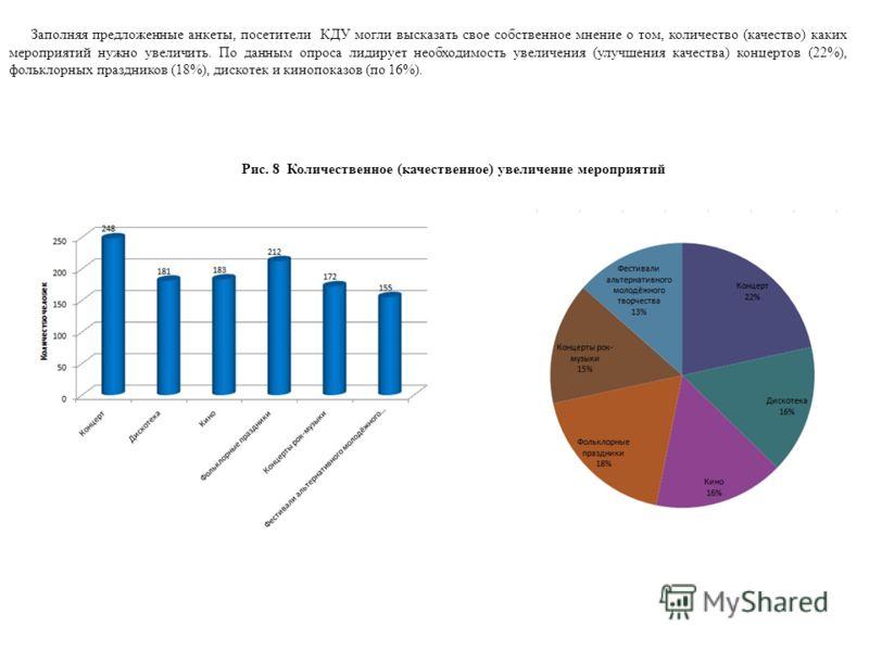 Рис. 8 Количественное (качественное) увеличение мероприятий Заполняя предложенные анкеты, посетители КДУ могли высказать свое собственное мнение о том, количество (качество) каких мероприятий нужно увеличить. По данным опроса лидирует необходимость у