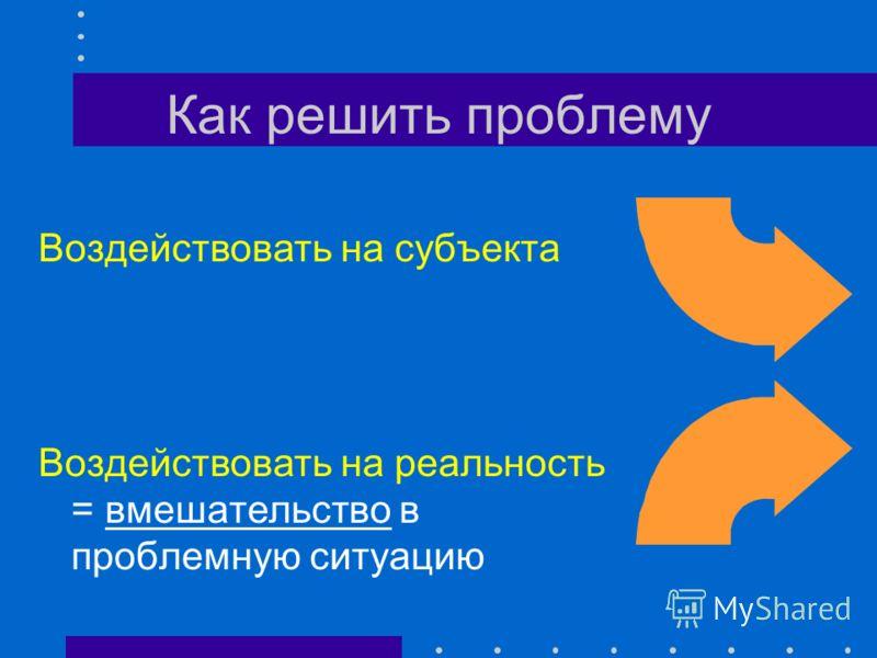 Проблема -отношение неудовлетворенности субъекта окружающей его действительностью Ситуация 3 Субъективный аспект 2 Объективный аспект 1