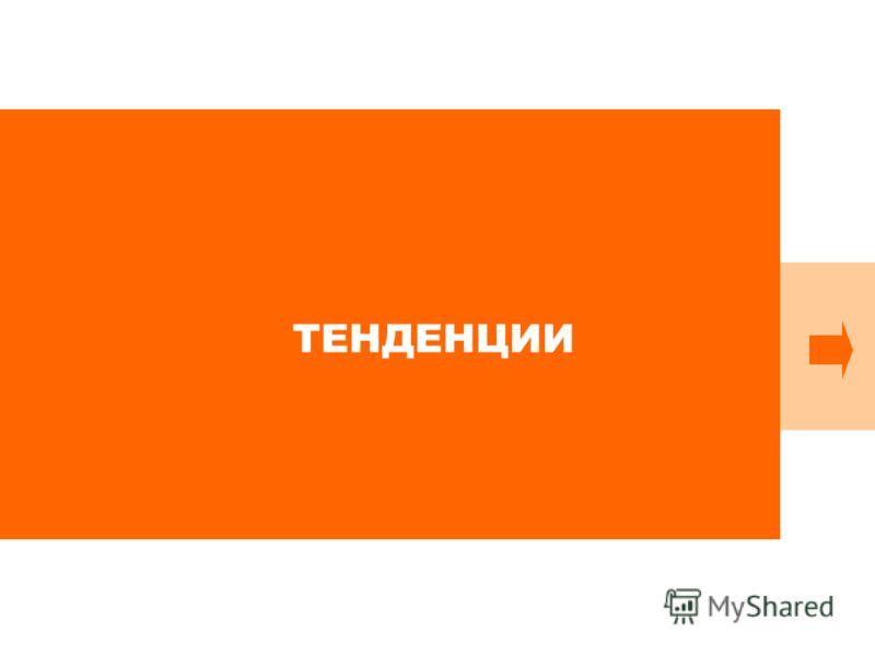 ТЕНДЕНЦИИ
