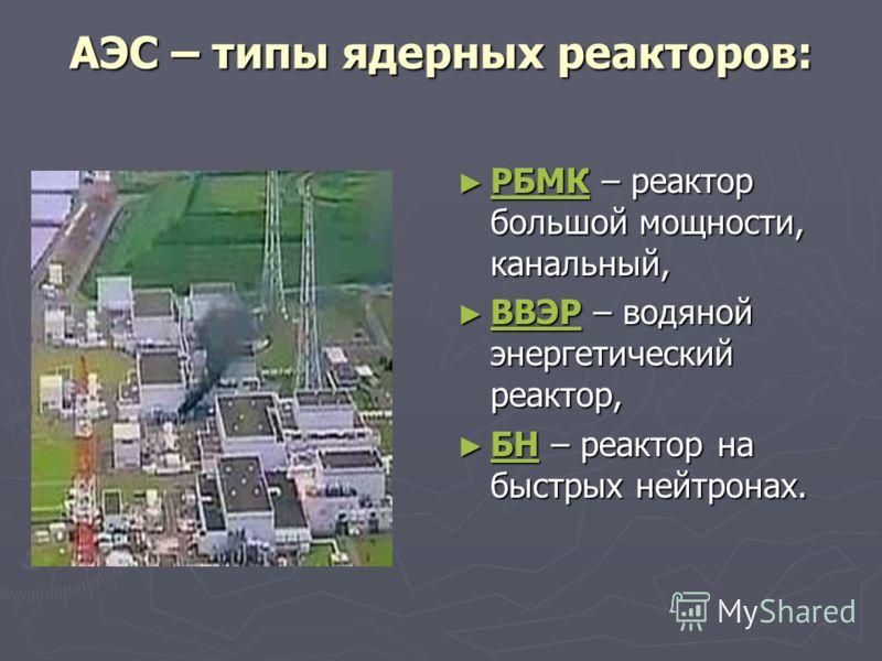 АЭС – типы ядерных реакторов: РБМК – реактор большой мощности, канальный, РБМК ВВЭР – водяной энергетический реактор, ВВЭР БН – реактор на быстрых нейтронах. БН