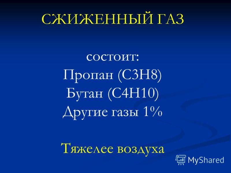 СЖИЖЕННЫЙ ГАЗ состоит: Пропан (С3Н8) Бутан (С4Н10) Другие газы 1% Тяжелее воздуха