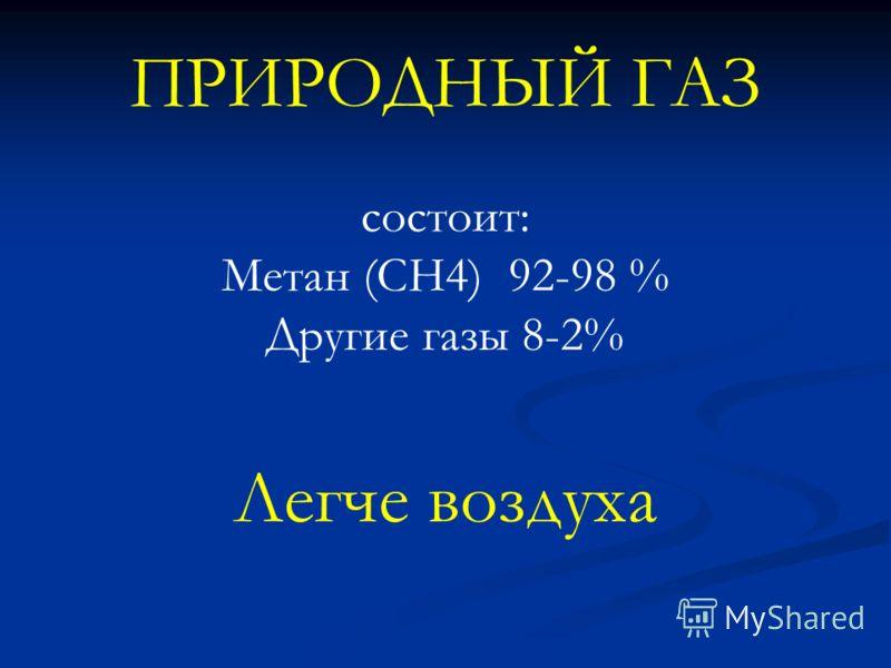 ПРИРОДНЫЙ ГАЗ состоит: Метан (CH4) 92-98 % Другие газы 8-2% Легче воздуха