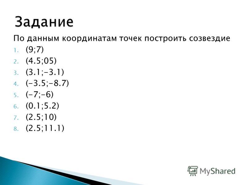 По данным координатам точек построить созвездие 1. (9;7) 2. (4.5;05) 3. (3.1;-3.1) 4. (-3.5;-8.7) 5. (-7;-6) 6. (0.1;5.2) 7. (2.5;10) 8. (2.5;11.1)