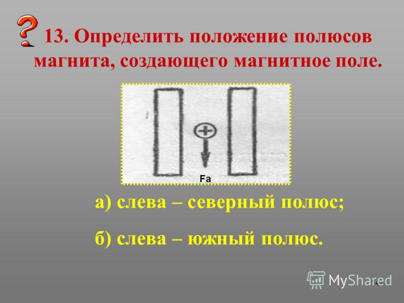 14 13. Определить положение полюсов магнита, создающего магнитное поле. а) слева – северный полюс; б) слева – южный полюс. FаFа
