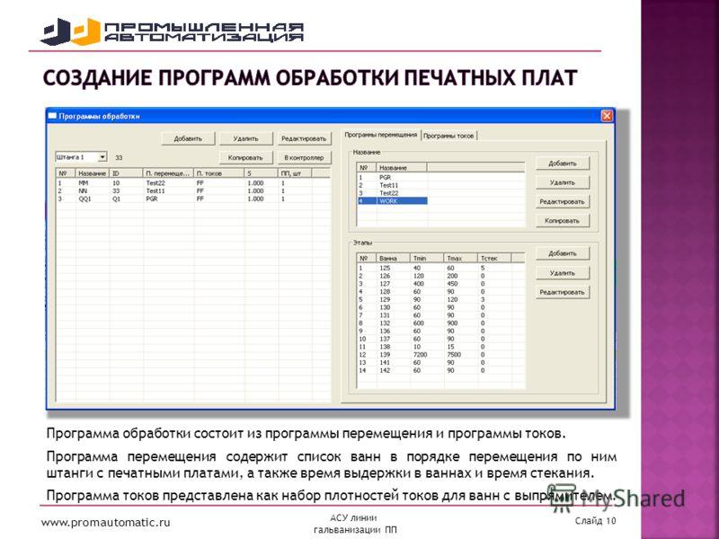 www.promautomatic.ru Слайд 10 АСУ линии гальванизации ПП Программа обработки состоит из программы перемещения и программы токов. Программа перемещения содержит список ванн в порядке перемещения по ним штанги с печатными платами, а также время выдержк