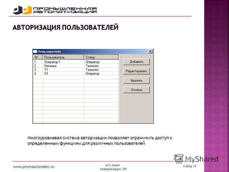 www.promautomatic.ru Слайд 15 АСУ линии гальванизации ПП Многоуровневая система авторизации позволяет ограничить доступ к определенным функциям для различных пользователей