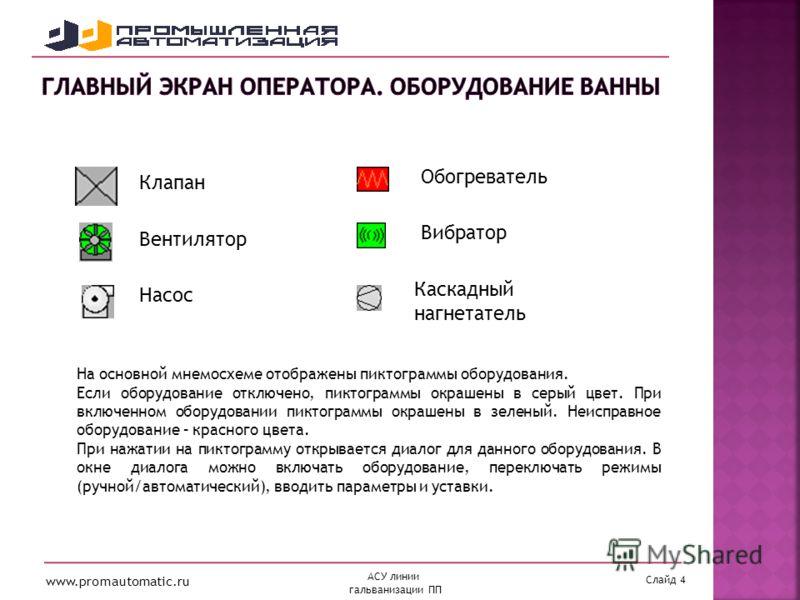 www.promautomatic.ru Слайд 4 АСУ линии гальванизации ПП На основной мнемосхеме отображены пиктограммы оборудования. Если оборудование отключено, пиктограммы окрашены в серый цвет. При включенном оборудовании пиктограммы окрашены в зеленый. Неисправно
