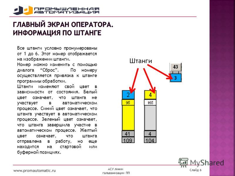 www.promautomatic.ru Слайд 6 АСУ линии гальванизации ПП Все штанги условно пронумерованы от 1 до 6. Этот номер отображается на изображении штанги. Номер можно изменить с помощью диалога Сброс. По номеру осуществляется привязка к штанге программы обра