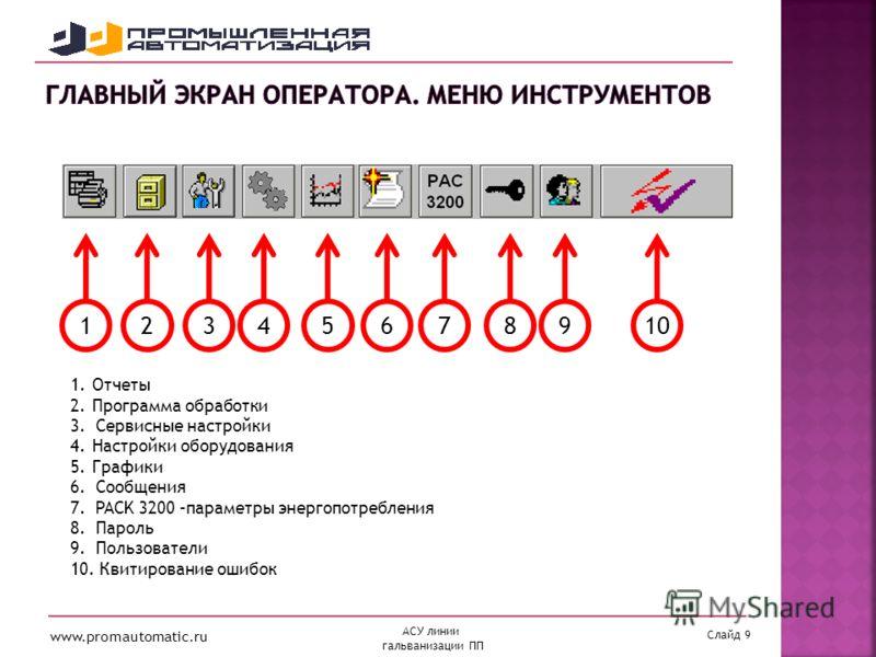www.promautomatic.ru Слайд 9 АСУ линии гальванизации ПП 91087654321 1.Отчеты 2.Программа обработки 3. Сервисные настройки 4.Настройки оборудования 5.Графики 6. Сообщения 7. PACK 3200 –параметры энергопотребления 8. Пароль 9. Пользователи 10. Квитиров