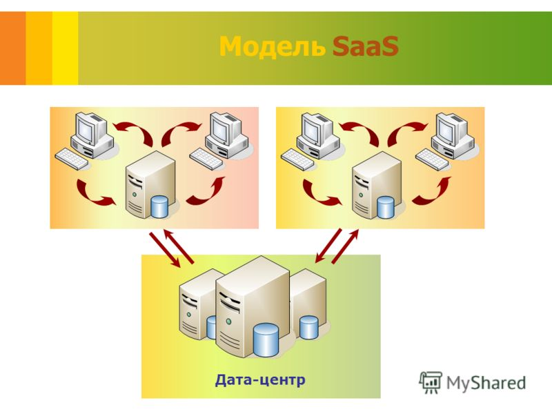 Модель SaaS Дата-центр