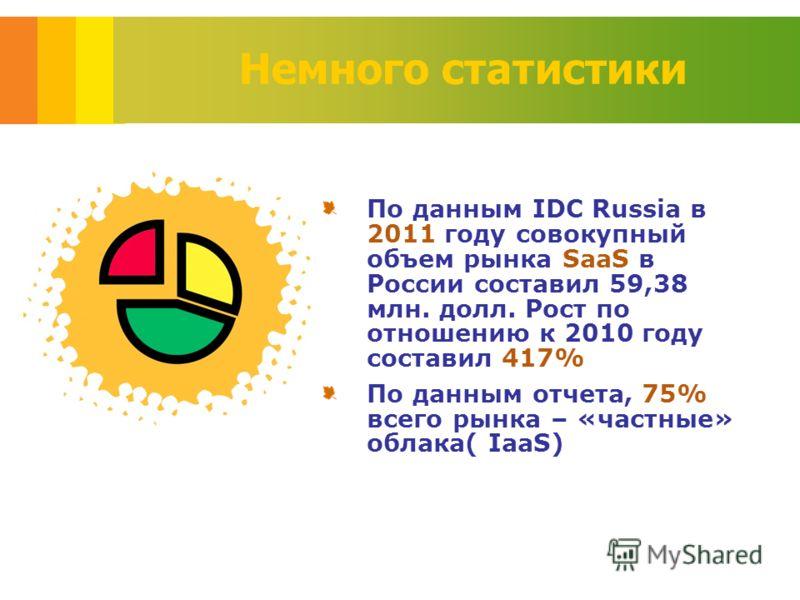 Немного статистики По данным IDC Russia в 2011 году совокупный объем рынка SaaS в России составил 59,38 млн. долл. Рост по отношению к 2010 году составил 417% По данным отчета, 75% всего рынка – «частные» облака( IaaS)