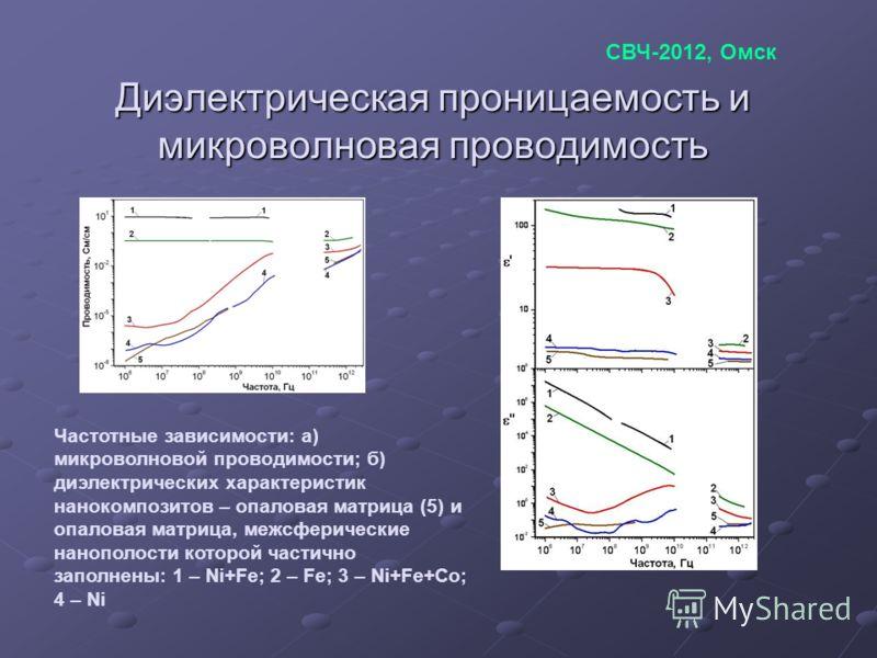 Диэлектрическая проницаемость и микроволновая проводимость СВЧ-2012, Омск Частотные зависимости: а) микроволновой проводимости; б) диэлектрических характеристик нанокомпозитов – опаловая матрица (5) и опаловая матрица, межсферические нанополости кото