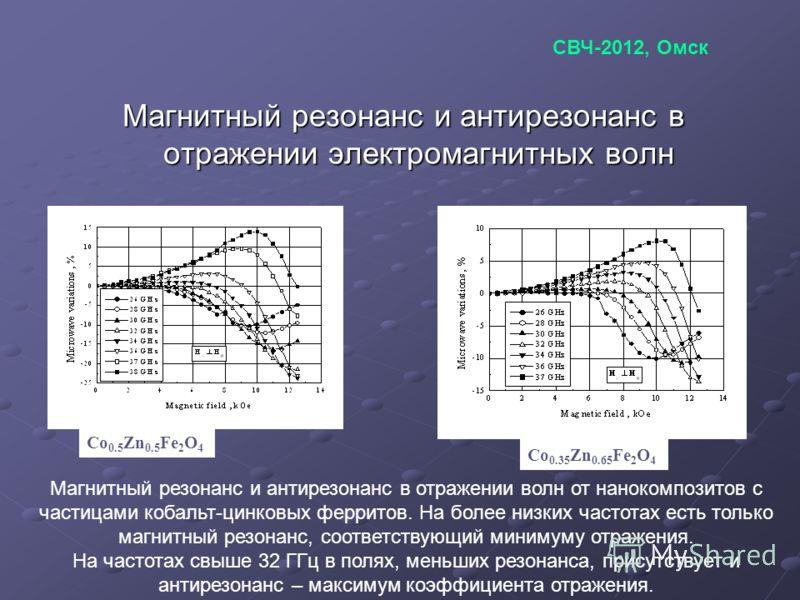 Магнитный резонанс и антирезонанс в отражении электромагнитных волн Co 0.5 Zn 0.5 Fe 2 O 4 Co 0.35 Zn 0.65 Fe 2 O 4 Магнитный резонанс и антирезонанс в отражении волн от нанокомпозитов с частицами кобальт-цинковых ферритов. На более низких частотах е