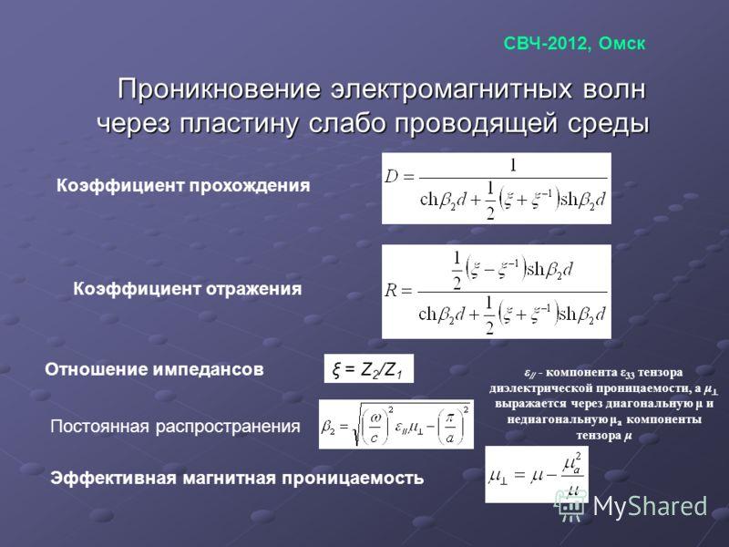 Проникновение электромагнитных волн через пластину слабо проводящей среды Проникновение электромагнитных волн через пластину слабо проводящей среды Коэффициент прохождения Коэффициент отражения ξ = Z2/Z1ξ = Z2/Z1 Отношение импедансов Постоянная распр
