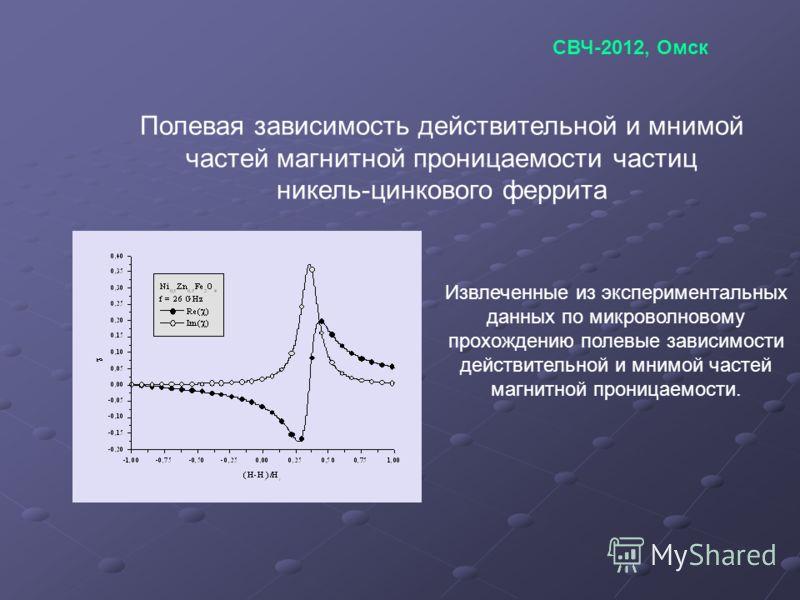 Полевая зависимость действительной и мнимой частей магнитной проницаемости частиц никель-цинкового феррита Извлеченные из экспериментальных данных по микроволновому прохождению полевые зависимости действительной и мнимой частей магнитной проницаемост