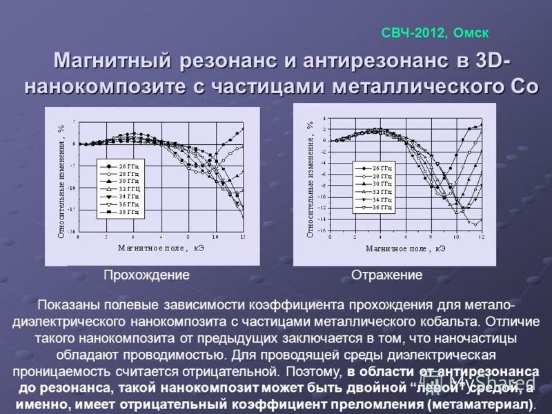 Магнитный резонанс и антирезонанс в 3D- нанокомпозите с частицами металлического Co ПрохождениеОтражение Показаны полевые зависимости коэффициента прохождения для метало- диэлектрического нанокомпозита с частицами металлического кобальта. Отличие так