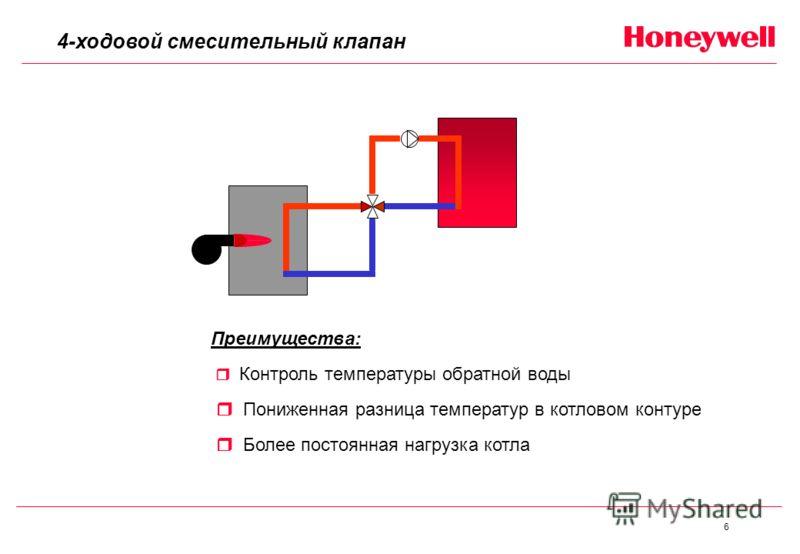 6 4-ходовой смесительный клапан Преимущества: Кoнтроль температуры обратной воды Пониженная разница температур в котловом контуре Более постоянная нагрузка котла