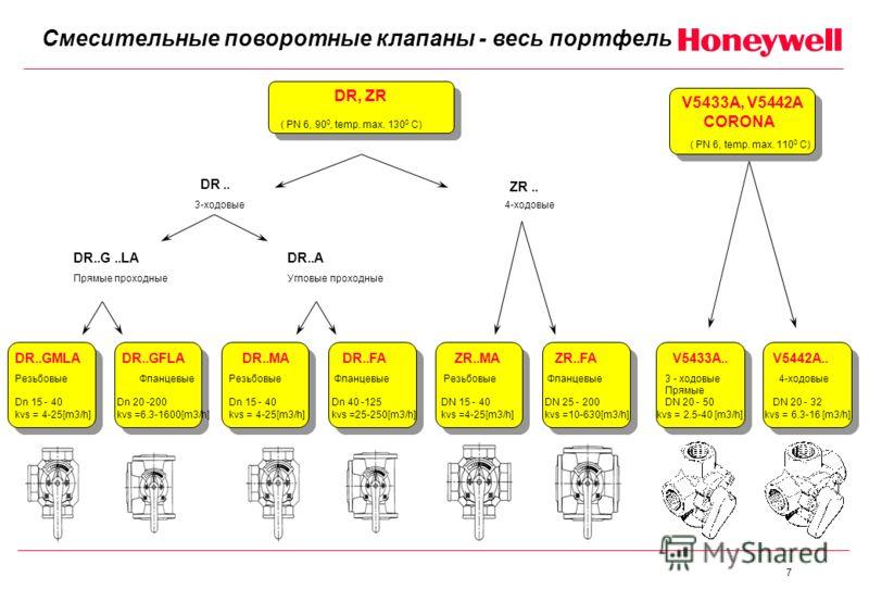 7 Смесительные поворотные клапаны - весь портфель DR.. 3-ходовые ZR.. 4-ходовые DR..G..LA Прямые проходные DR..A Угловые проходные DR..GMLA DR..GFLA Фланцевые Dn 20 -200 kvs =6.3-1600[m3/h] DR..MA Резьбовые Dn 15 - 40 kvs = 4-25[m3/h] DR..FA Фланцевы