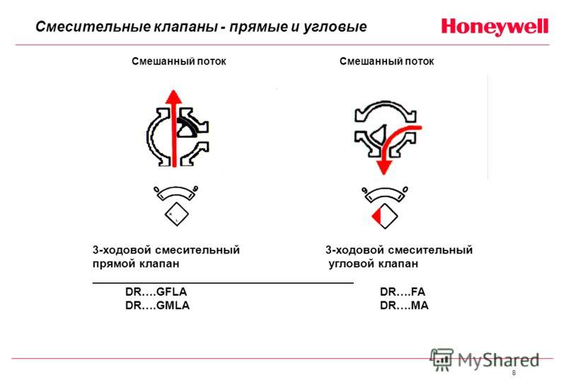 8 3-ходовой смесительный прямой клапан угловой клапан DR….GFLA DR….FA DR….GMLA DR….MA Смесительные клапаны - прямые и угловые Смешанный поток