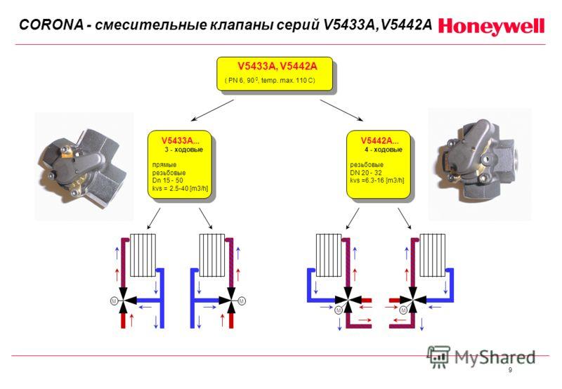 9 V5433A... 3 - ходовые прямые резьбовые Dn 15 - 50 kvs = 2.5-40 [m3/h] V5442A... 4 - ходовые резьбовые DN 20 - 32 kvs =6.3-16 [m3/h] V5433A, V5442A ( PN 6, 90 0, temp. max. 110 C) M MM M CORONA - смесительные клапаны серий V5433A,V5442A