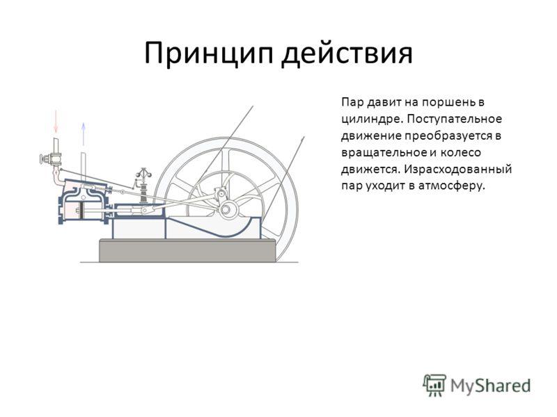 Принцип действия Пар давит на поршень в цилиндре. Поступательное движение преобразуется в вращательное и колесо движется. Израсходованный пар уходит в атмосферу.