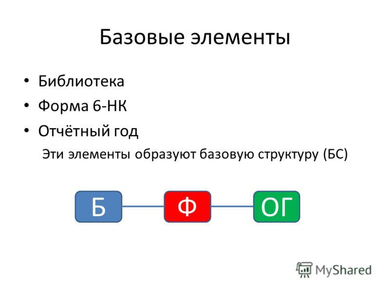 Базовые элементы Библиотека Форма 6-НК Отчётный год Эти элементы образуют базовую структуру (БС) БФОГ