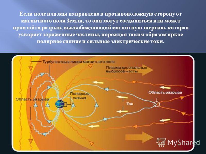 Если поле плазмы направлено в противоположную сторону от магнитного поля Земли, то они могут соединиться или может произойти разрыв, высвобождающий магнитную энергию, которая ускоряет заряженные частицы, порождая таким образом яркое полярное сияние и