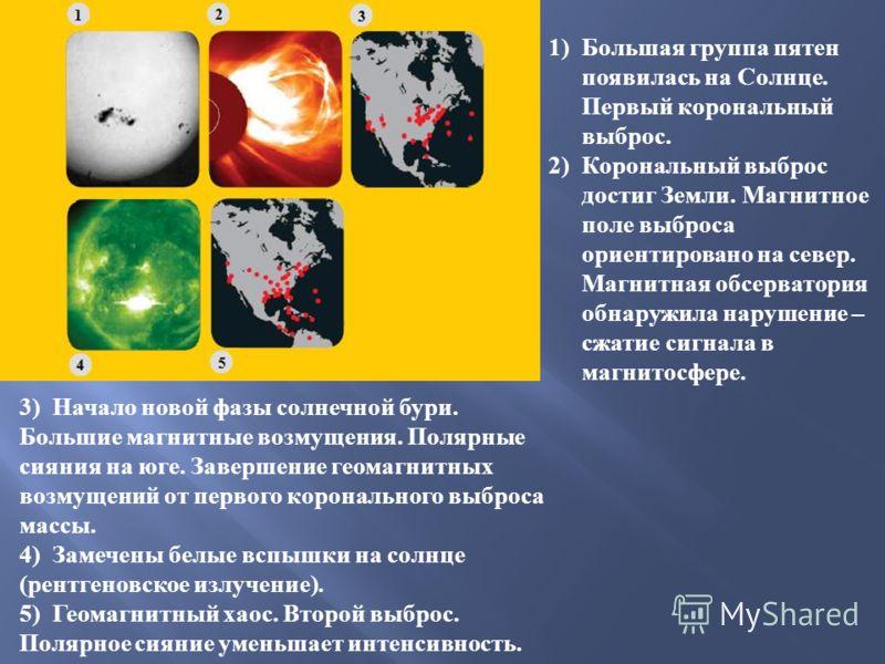 1)Большая группа пятен появилась на Солнце. Первый корональный выброс. 2)Корональный выброс достиг Земли. Магнитное поле выброса ориентировано на север. Магнитная обсерватория обнаружила нарушение – сжатие сигнала в магнитосфере. 3) Начало новой фазы