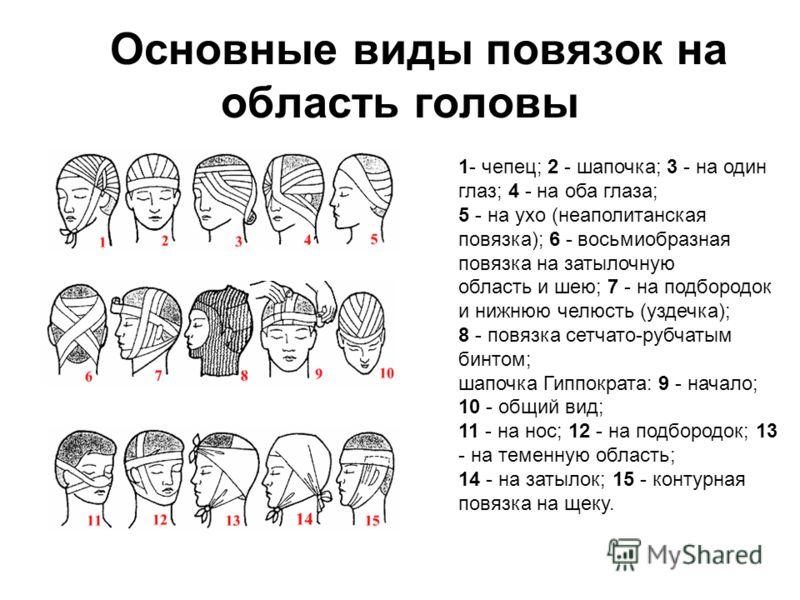 Основные виды повязок на область головы 1- чепец; 2 - шапочка; 3 - на один глаз; 4 - на оба глаза; 5 - на ухо (неаполитанская повязка); 6 - восьмиобразная повязка на затылочную область и шею; 7 - на подбородок и нижнюю челюсть (уздечка); 8 - повязка