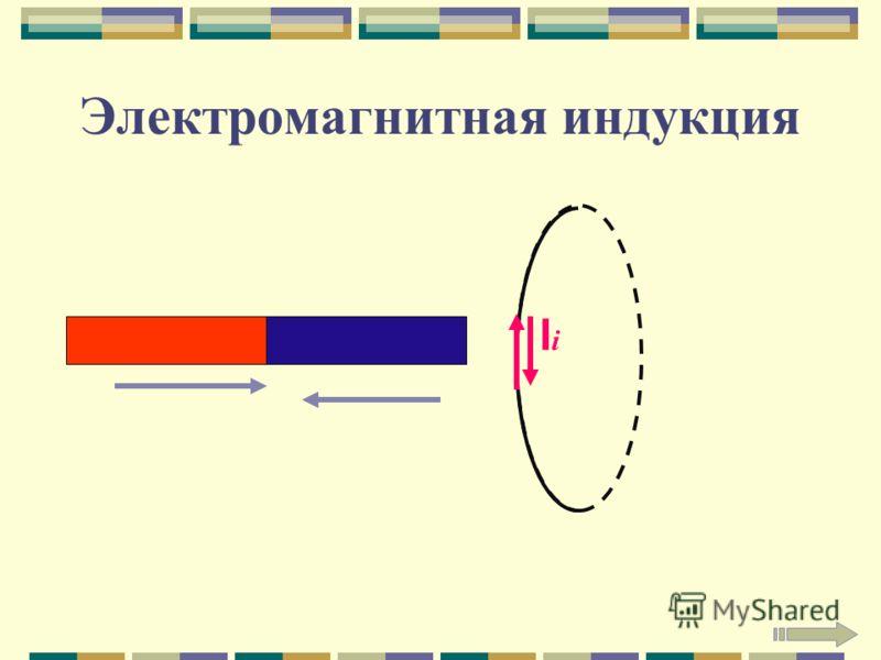 Электромагнитная индукция IiIi