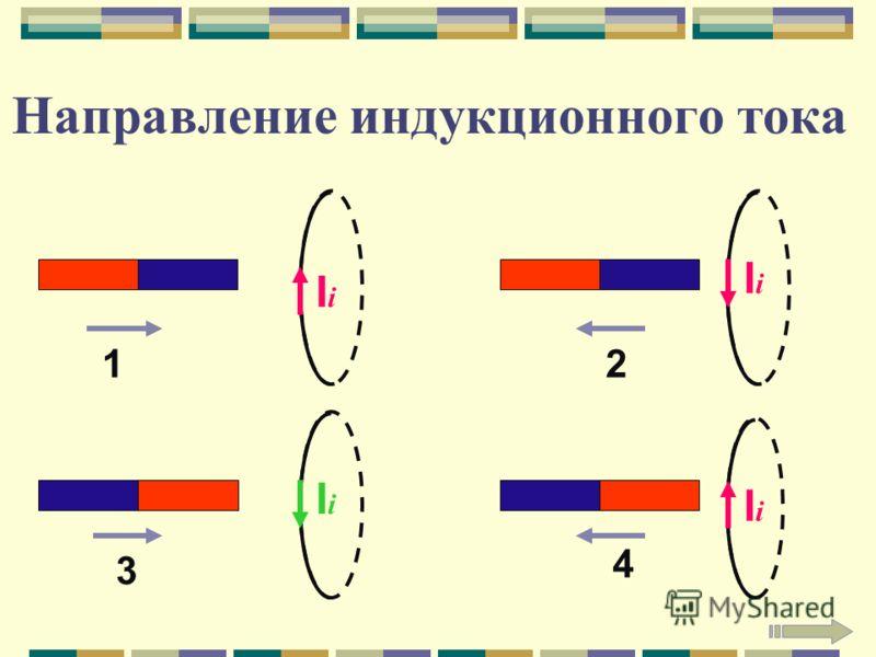 Направление индукционного тока IiIi IiIi IiIi IiIi 12 3 4