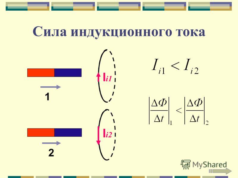 Сила индукционного тока Ii1Ii1 Ii2Ii2 1 2