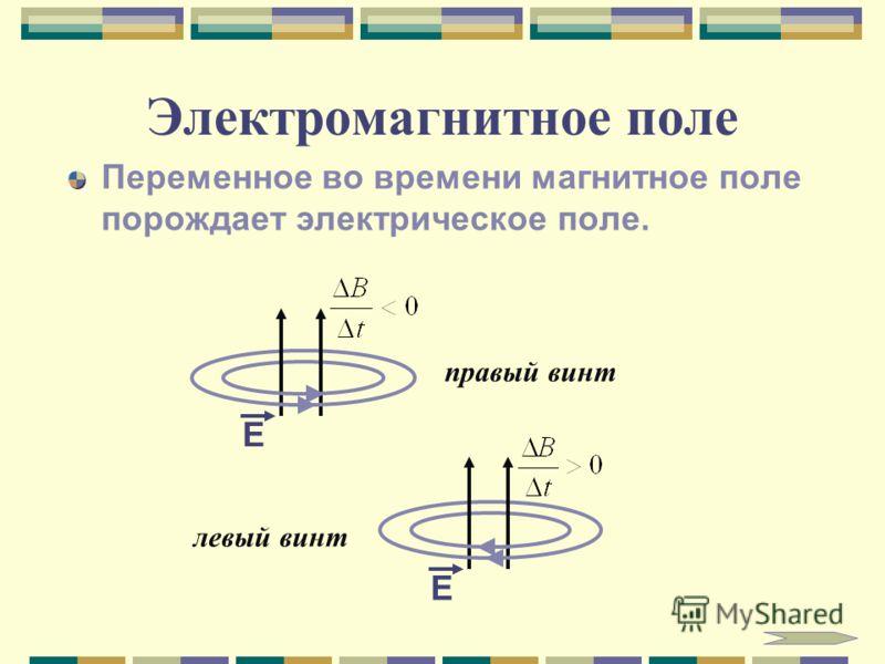 Электромагнитное поле Переменное во времени магнитное поле порождает электрическое поле. Е Е правый винт левый винт